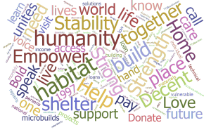 Word Cloud with multi-coloured words related to shelter