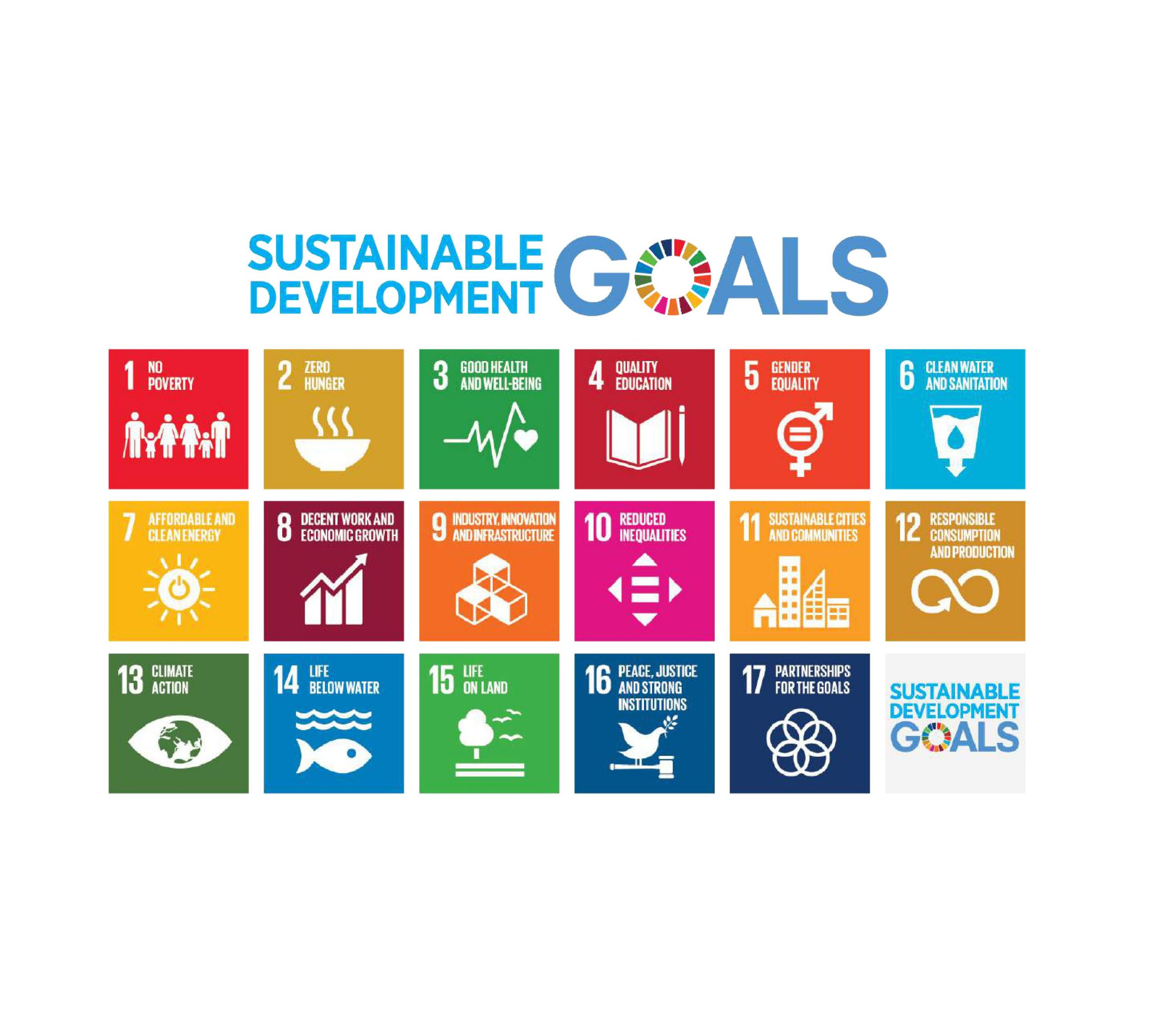 Graphic of the UN Sustainable Development Goals